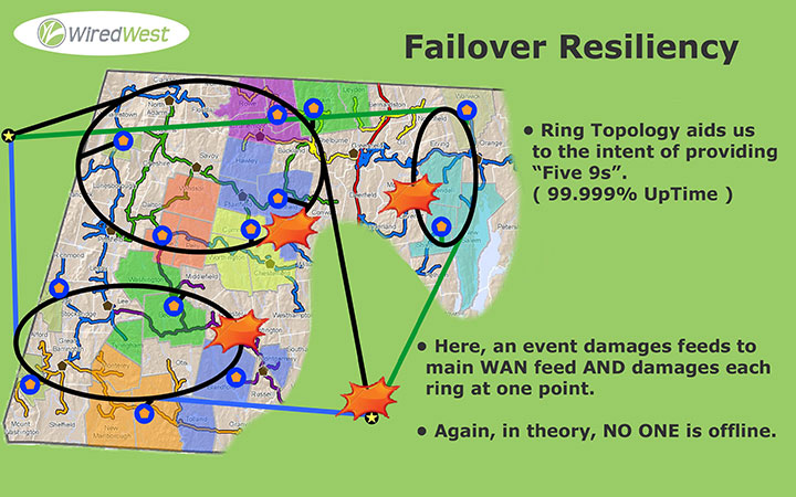 12_wiredwestregional-resilient2